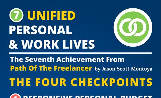 Unified Personal & Work Lives