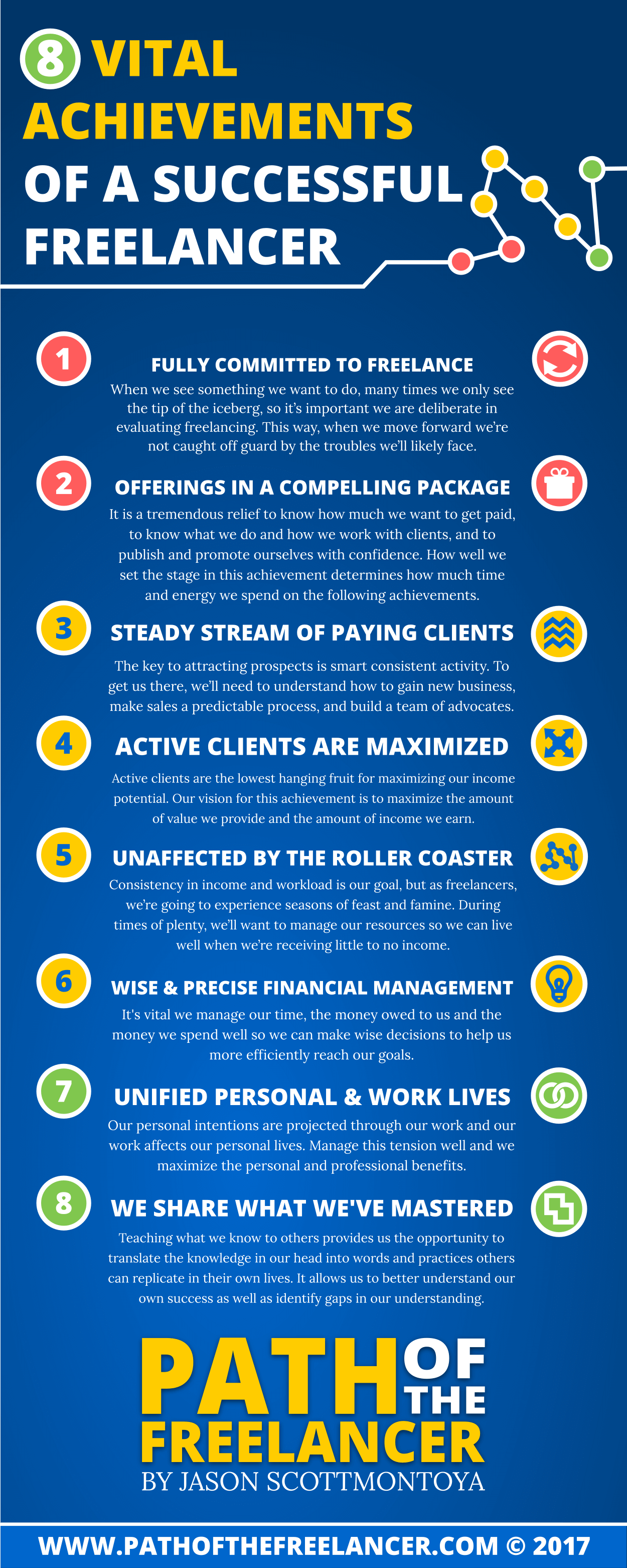 Path Of The Freelancer Achievements Infographic