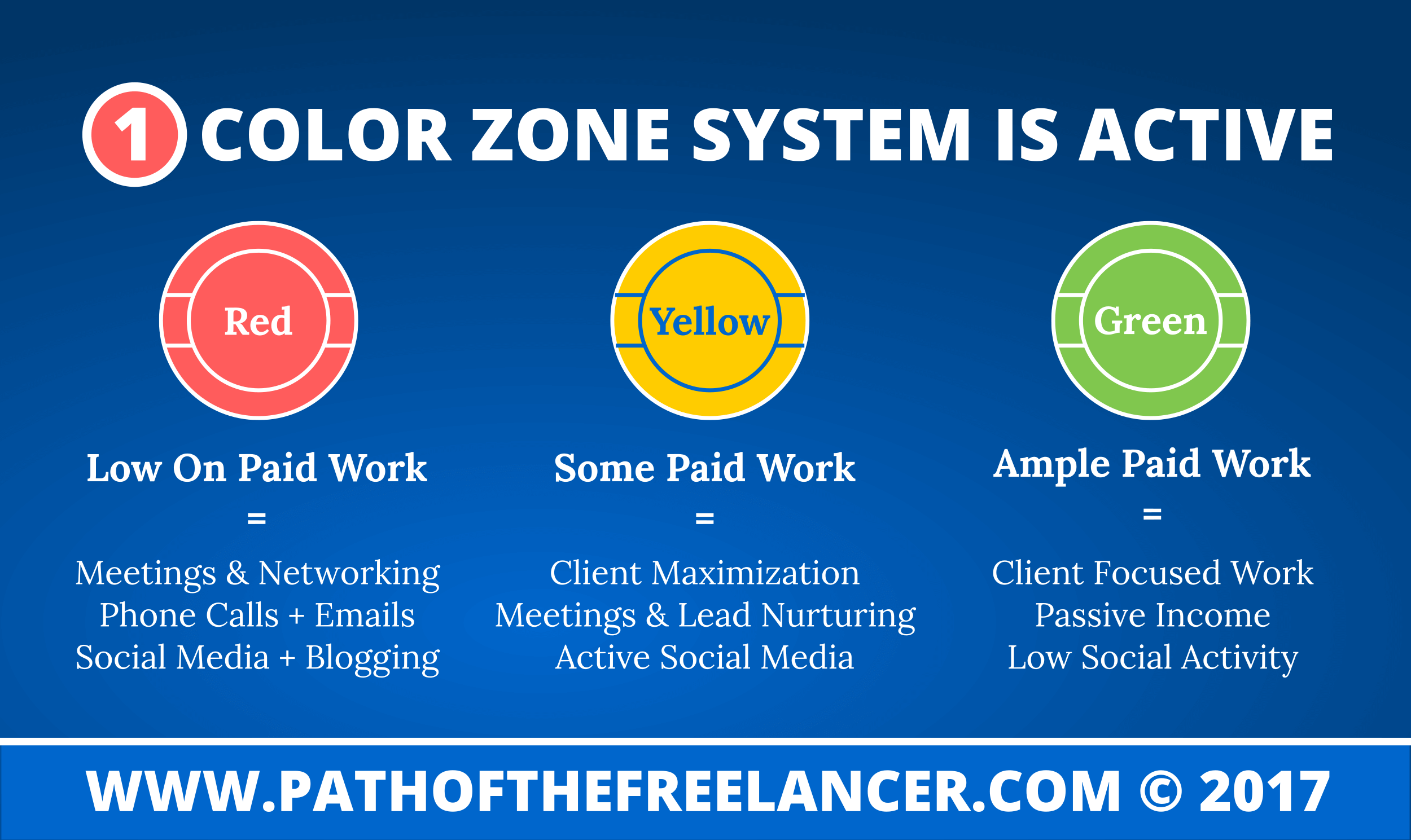Color Zone System (CZS) Is Active
